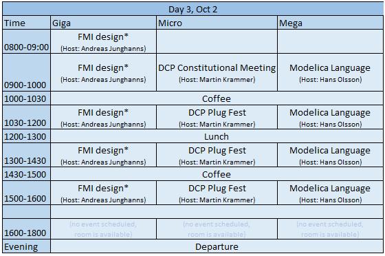 Agenda of day3